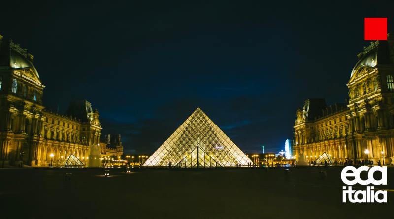 Francia Aliquote ECA